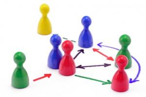 Beziehungen in der Sozialwissenschaften