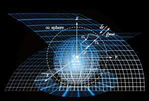 Mathematische Formeln und Körper